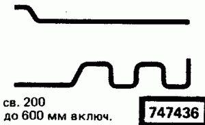 Код классификатора ЕСКД 747436