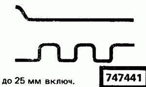 Код классификатора ЕСКД 747441