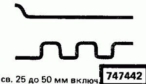 Код классификатора ЕСКД 747442