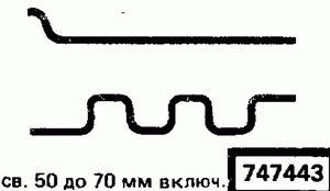 Код классификатора ЕСКД 747443