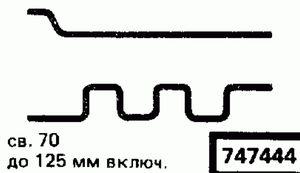 Код классификатора ЕСКД 747444