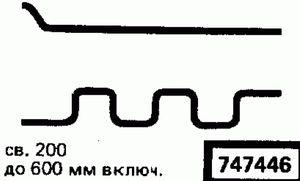Код классификатора ЕСКД 747446
