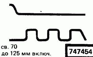 Код классификатора ЕСКД 747454