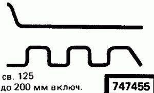 Код классификатора ЕСКД 747455