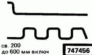 Код классификатора ЕСКД 747456