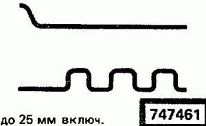 Код классификатора ЕСКД 747461
