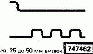 Код классификатора ЕСКД 747462