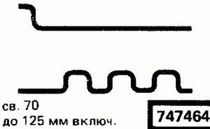 Код классификатора ЕСКД 747464