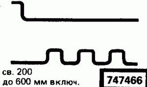 Код классификатора ЕСКД 747466