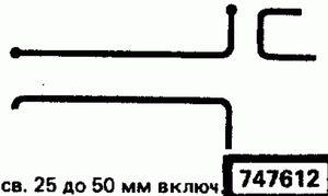 Код классификатора ЕСКД 747612
