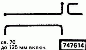 Код классификатора ЕСКД 747614