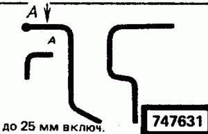 Код классификатора ЕСКД 747631
