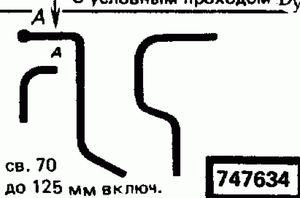Код классификатора ЕСКД 747634