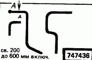 Код классификатора ЕСКД 747636