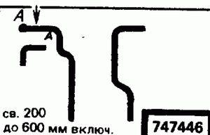 Код классификатора ЕСКД 747646