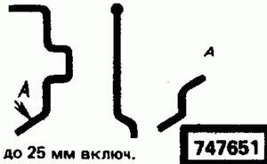 Код классификатора ЕСКД 747651
