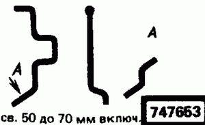 Код классификатора ЕСКД 747653