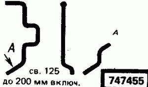 Код классификатора ЕСКД 747655