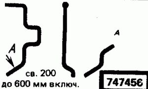 Код классификатора ЕСКД 747656