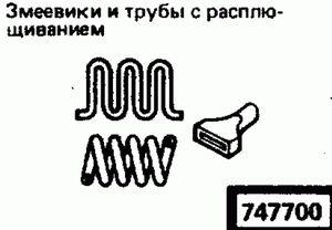 Код классификатора ЕСКД 7477