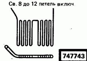 Код классификатора ЕСКД 747743