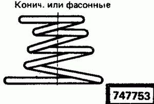 Код классификатора ЕСКД 747753