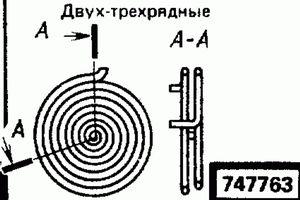 Код классификатора ЕСКД 747763