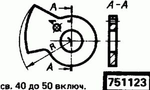 Код классификатора ЕСКД 751123