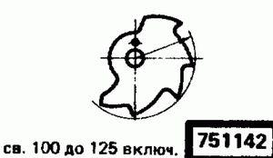 Код классификатора ЕСКД 751142