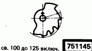Код классификатора ЕСКД 751145