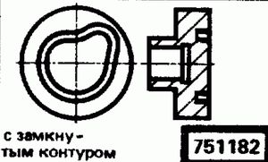 Код классификатора ЕСКД 751182