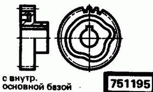 Код классификатора ЕСКД 751195