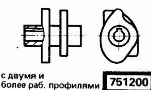 Код классификатора ЕСКД 7512