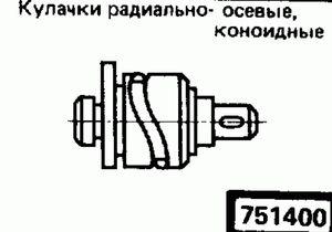 Код классификатора ЕСКД 7514
