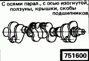 Код классификатора ЕСКД 7516