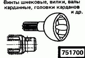 Код классификатора ЕСКД 7517