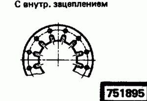 Код классификатора ЕСКД 751895