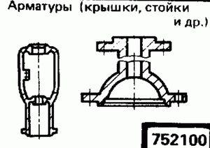 Код классификатора ЕСКД 7521