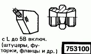 Код классификатора ЕСКД 7531