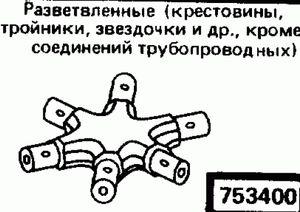 Код классификатора ЕСКД 7534
