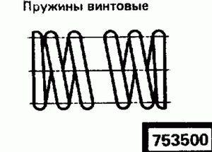 Код классификатора ЕСКД 7535
