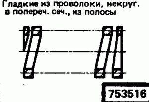 Код классификатора ЕСКД 753516