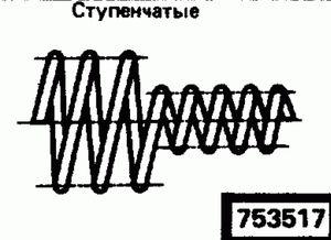 Код классификатора ЕСКД 753517