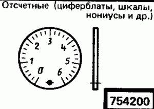 Код классификатора ЕСКД 7542