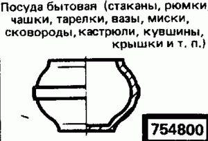 Код классификатора ЕСКД 7548