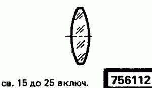 Код классификатора ЕСКД 756112