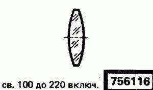 Код классификатора ЕСКД 756116