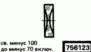 Код классификатора ЕСКД 756123
