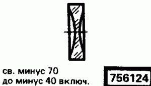 Код классификатора ЕСКД 756124