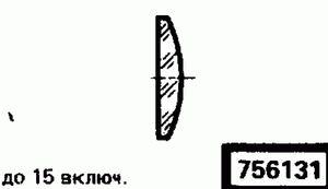 Код классификатора ЕСКД 756131
